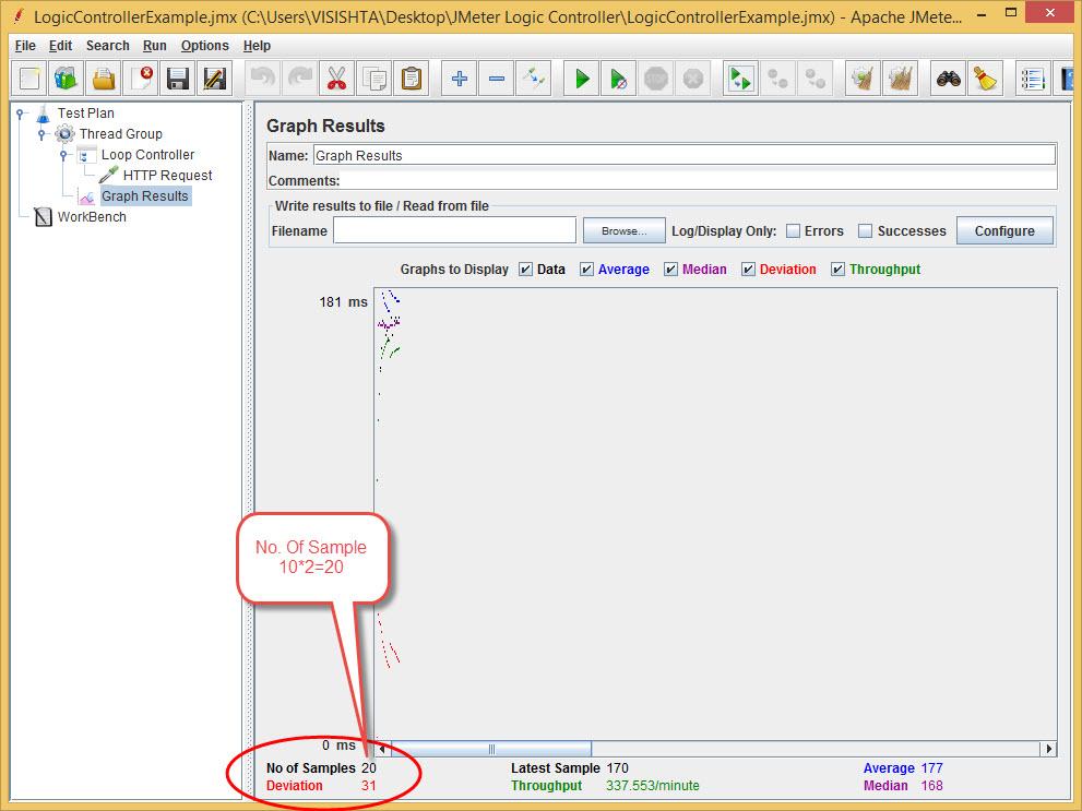 Logic Controllers - JMeter loop controller example