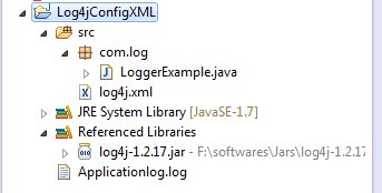 Log4j xml structure